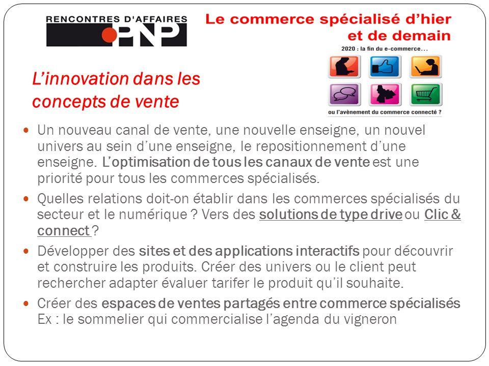 L'innovation dans les concepts de vente Un nouveau canal de vente, une nouvelle enseigne, un nouvel univers au sein d'une enseigne, le repositionnemen