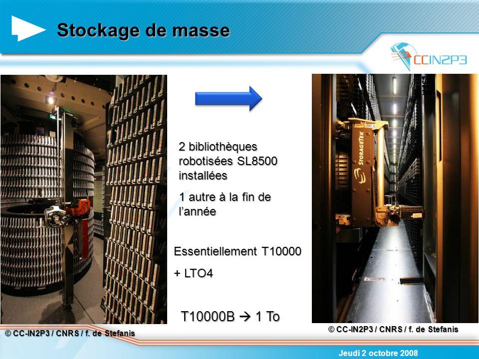 Stockage de masse Jeudi 2 octobre 2008 2 bibliothèques robotisées SL8500 installées 1 autre à la fin de l'année Essentiellement T10000 + LTO4 © CC-IN2