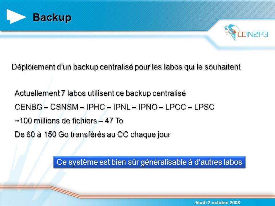 Backup Jeudi 2 octobre 2008 Actuellement 7 labos utilisent ce backup centralisé CENBG – CSNSM – IPHC – IPNL – IPNO – LPCC – LPSC ~100 millions de fich