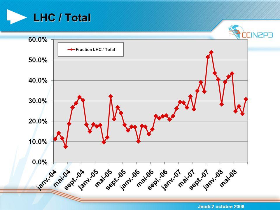 LHC / Total Jeudi 2 octobre 2008