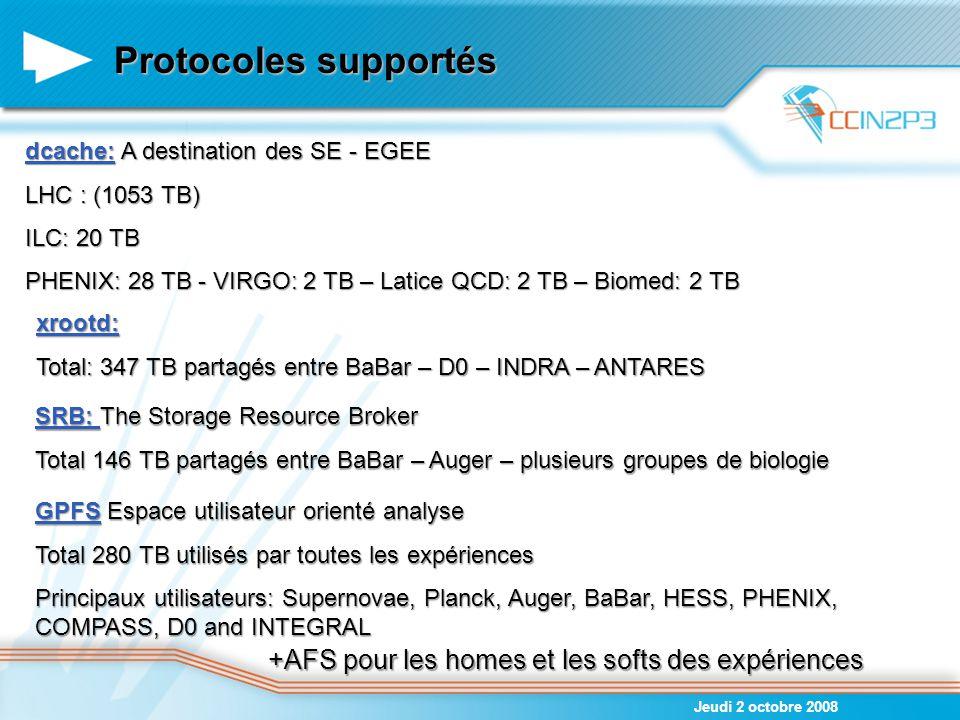Protocoles supportés Jeudi 2 octobre 2008 dcache: A destination des SE - EGEE LHC : (1053 TB) ILC: 20 TB PHENIX: 28 TB - VIRGO: 2 TB – Latice QCD: 2 T