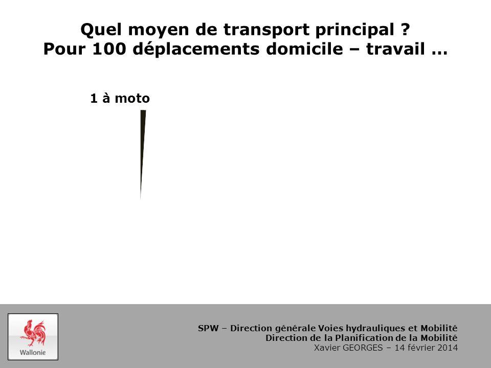 SPW – Direction générale Voies hydrauliques et Mobilité Direction de la Planification de la Mobilité Xavier GEORGES – 14 février 2014 Quel moyen de tr