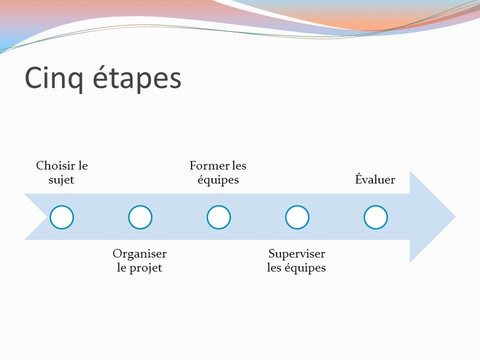 Cinq étapes Choisir le sujet Organiser le projet Former les équipes Superviser les équipes Évaluer
