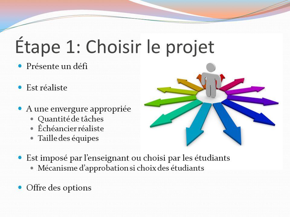 Étape 1: Choisir le projet Présente un défi Est réaliste A une envergure appropriée Quantité de tâches Échéancier réaliste Taille des équipes Est impo