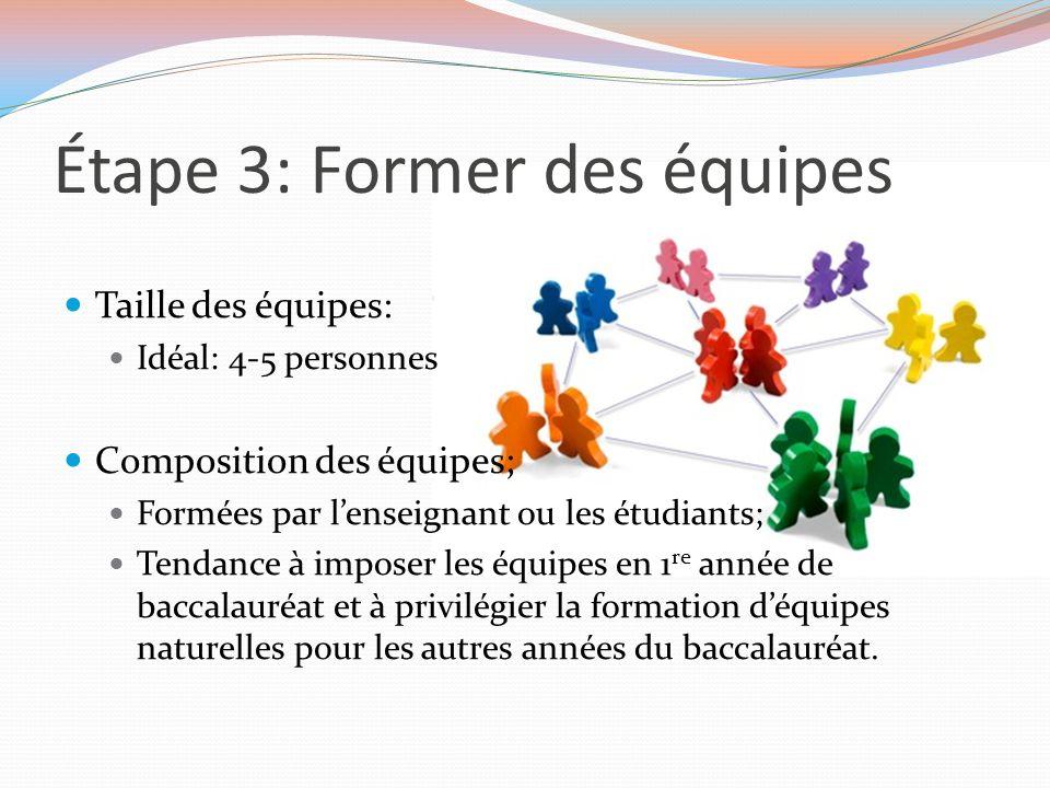Étape 3: Former des équipes Taille des équipes: Idéal: 4-5 personnes Composition des équipes; Formées par l'enseignant ou les étudiants; Tendance à im