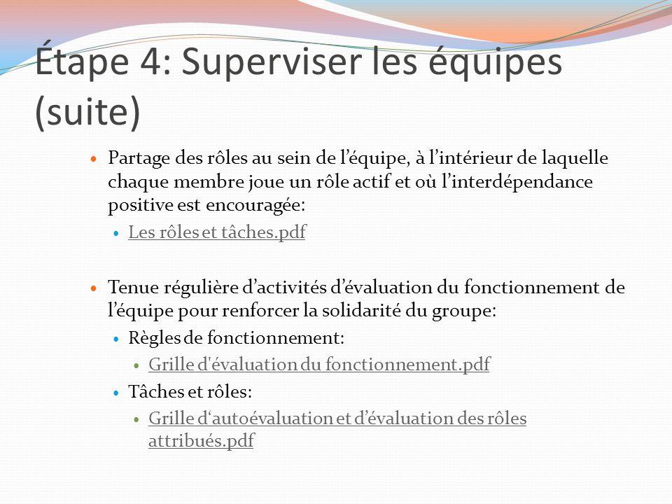 Étape 4: Superviser les équipes (suite) Partage des rôles au sein de l'équipe, à l'intérieur de laquelle chaque membre joue un rôle actif et où l'inte