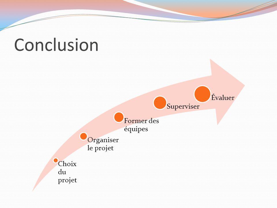 Conclusion Choix du projet Organiser le projet Former des équipes Superviser Évaluer