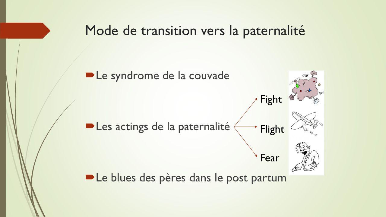 Mode de transition vers la paternalité  Le syndrome de la couvade  Les actings de la paternalité  Le blues des pères dans le post partum Fight Flight Fear