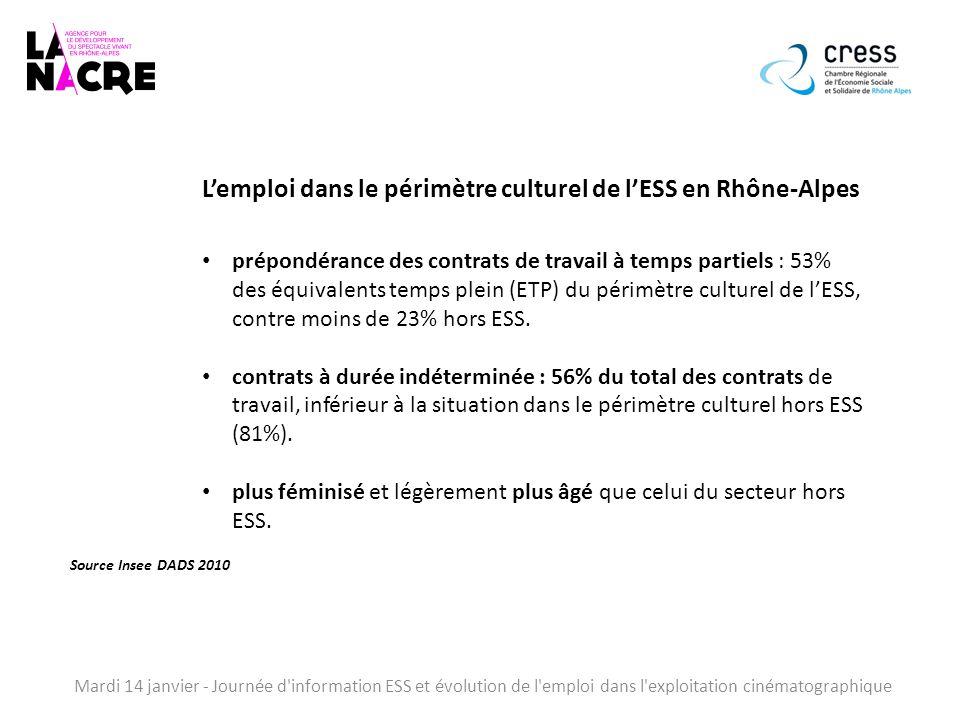 Mardi 14 janvier - Journée d information ESS et évolution de l emploi dans l exploitation cinématographique prépondérance des contrats de travail à temps partiels : 53% des équivalents temps plein (ETP) du périmètre culturel de l'ESS, contre moins de 23% hors ESS.