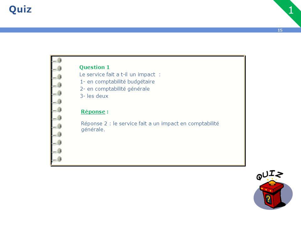15 Quiz Question 1 Le service fait a t-il un impact : 1- en comptabilité budgétaire 2- en comptabilité générale 3- les deux Réponse : Réponse 2 : le service fait a un impact en comptabilité générale.