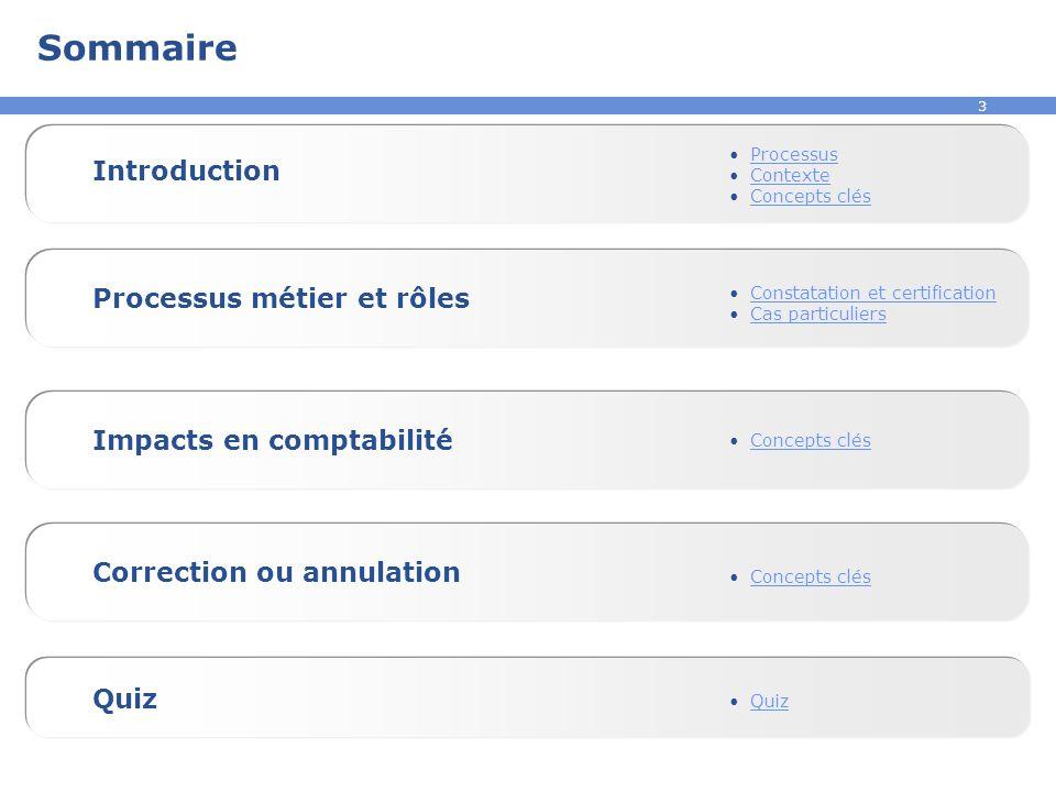 3 Sommaire Processus métier et rôles Constatation et certification Cas particuliers Quiz Impacts en comptabilité Concepts clés Correction ou annulation Concepts clés Introduction Processus Contexte Concepts clés