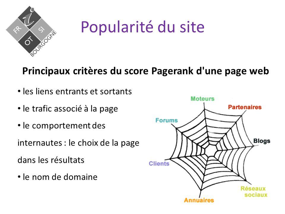Principaux critères du score Pagerank d une page web les liens entrants et sortants le trafic associé à la page le comportement des internautes : le choix de la page dans les résultats le nom de domaine Popularité du site
