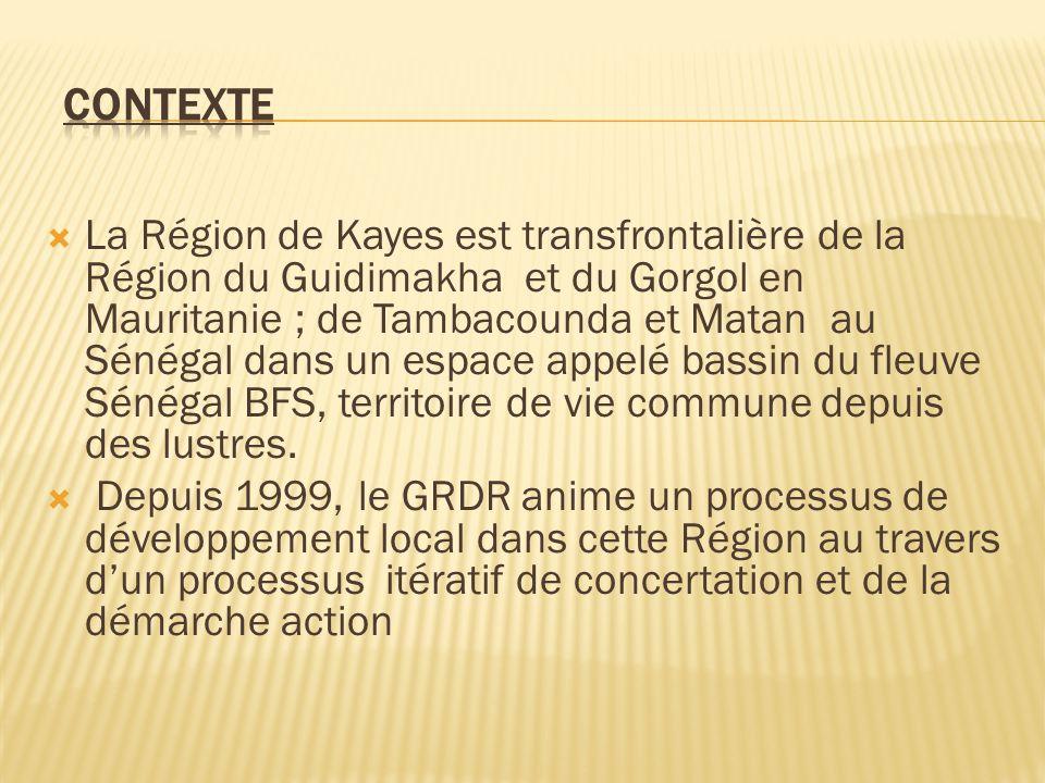  La Région de Kayes est transfrontalière de la Région du Guidimakha et du Gorgol en Mauritanie ; de Tambacounda et Matan au Sénégal dans un espace ap