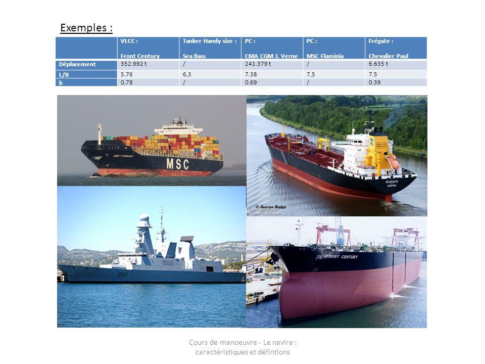 Exemples : Cours de manoeuvre - Le navire : caractéristiques et défintions VLCC : Front Century Tanker Handy size : Sea Bass PC : CMA CGM J. Verne PC