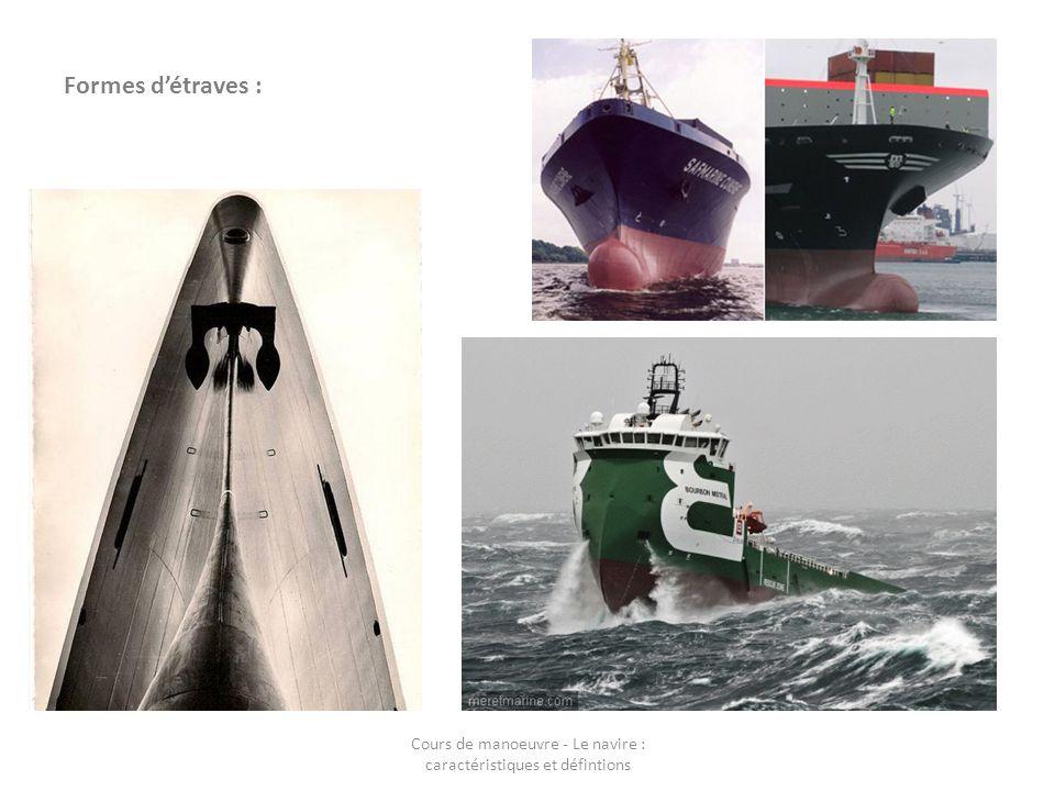 Formes d'étraves : Cours de manoeuvre - Le navire : caractéristiques et défintions