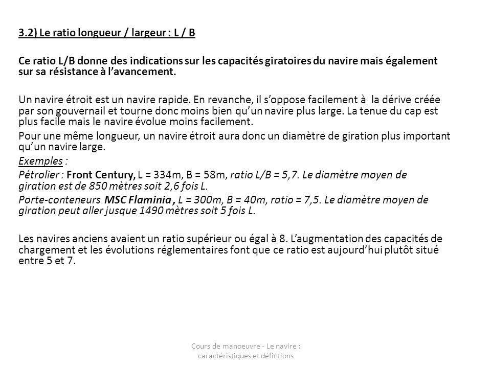 3.2) Le ratio longueur / largeur : L / B Ce ratio L/B donne des indications sur les capacités giratoires du navire mais également sur sa résistance à