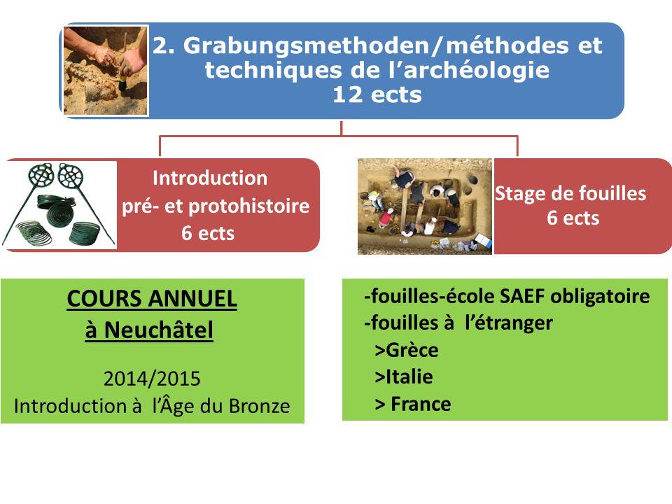 2. Grabungsmethoden/méthodes et techniques de l'archéologie 12 ects Introduction pré- et protohistoire 6 ects Stage de fouilles 6 ects COURS ANNUEL à