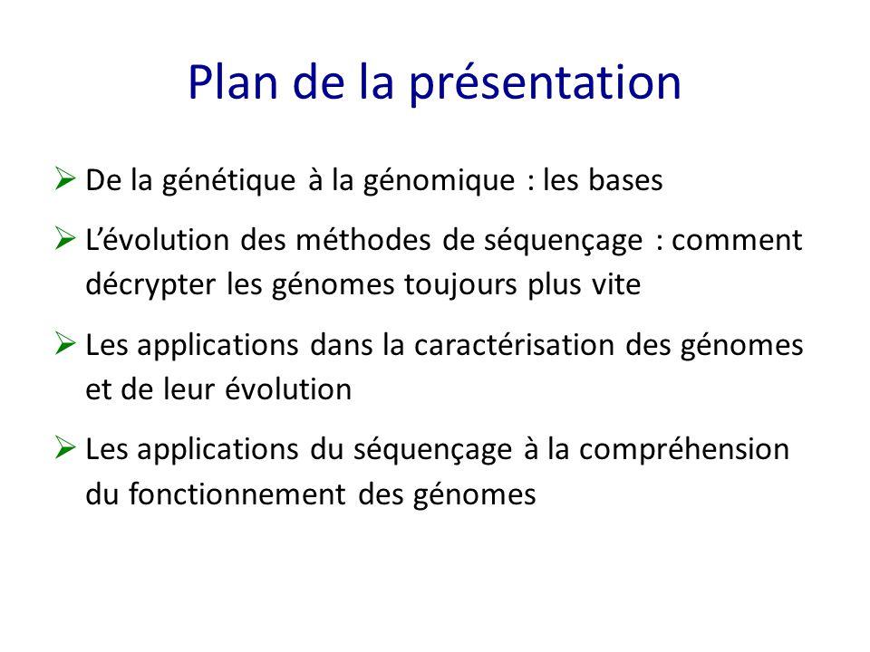 Plan de la présentation  De la génétique à la génomique : les bases  L'évolution des méthodes de séquençage : comment décrypter les génomes toujours