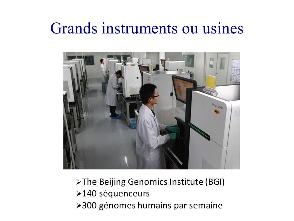 Grands instruments ou usines  The Beijing Genomics Institute (BGI)  140 séquenceurs  300 génomes humains par semaine