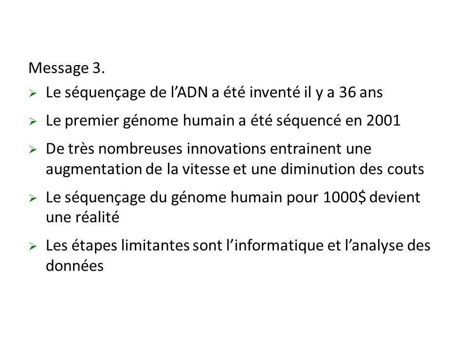 Message 3.  Le séquençage de l'ADN a été inventé il y a 36 ans  Le premier génome humain a été séquencé en 2001  De très nombreuses innovations ent