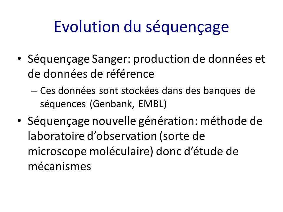 Evolution du séquençage Séquençage Sanger: production de données et de données de référence – Ces données sont stockées dans des banques de séquences