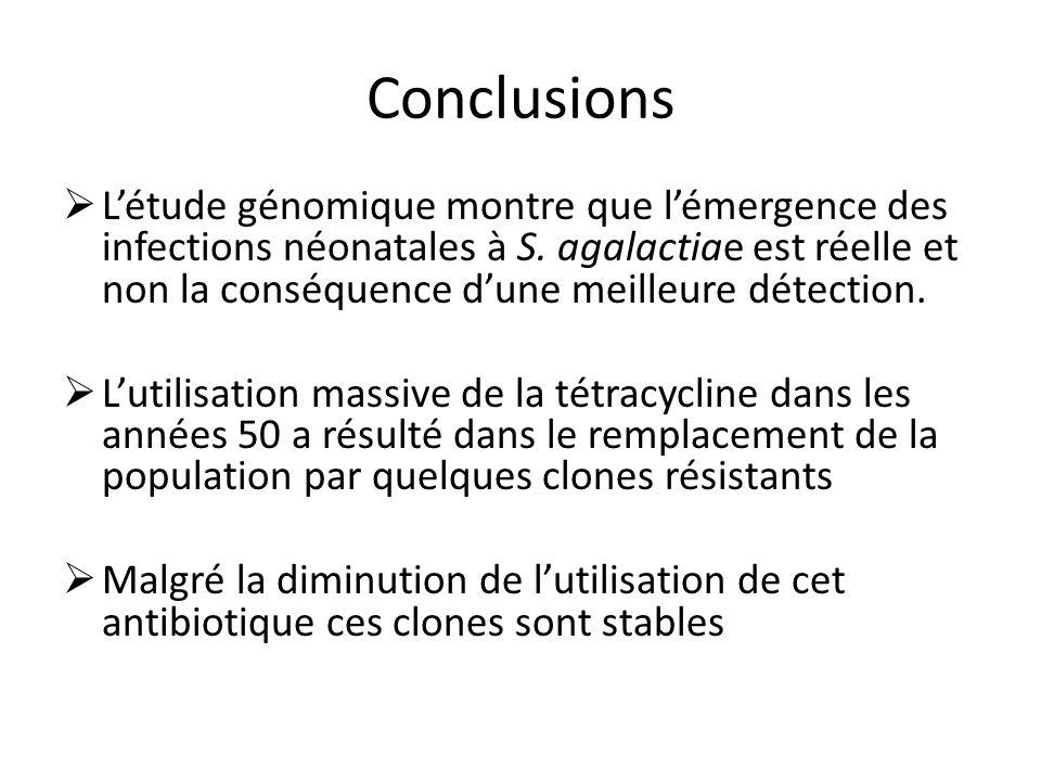 Conclusions  L'étude génomique montre que l'émergence des infections néonatales à S. agalactiae est réelle et non la conséquence d'une meilleure déte