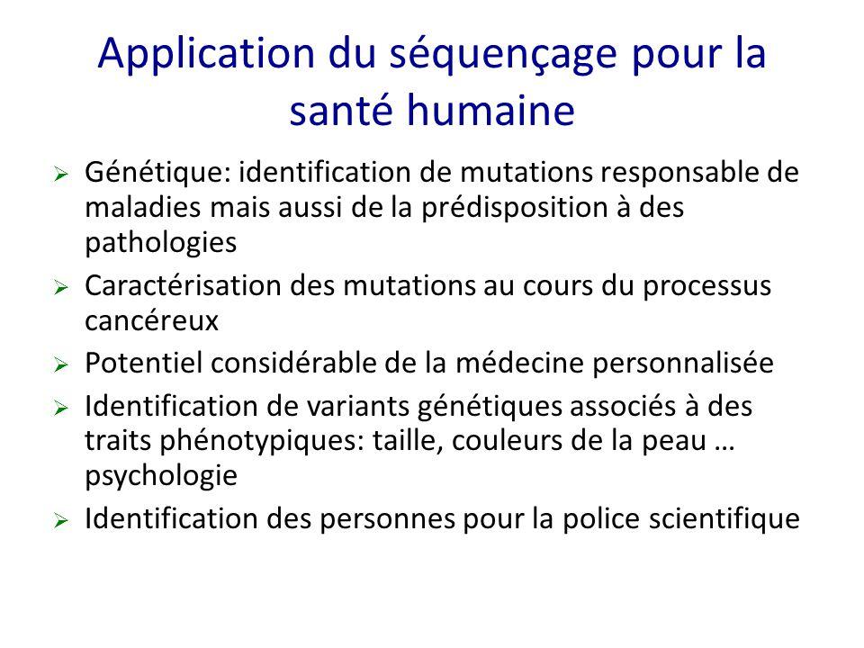 Application du séquençage pour la santé humaine  Génétique: identification de mutations responsable de maladies mais aussi de la prédisposition à des
