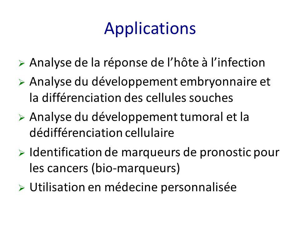Applications  Analyse de la réponse de l'hôte à l'infection  Analyse du développement embryonnaire et la différenciation des cellules souches  Anal