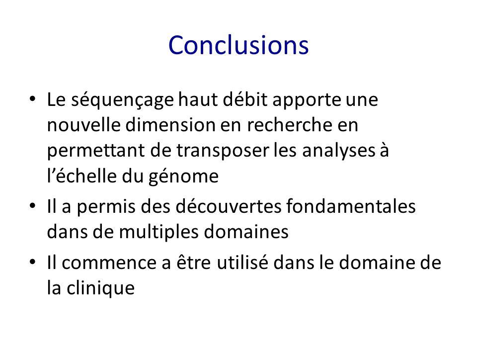 Conclusions Le séquençage haut débit apporte une nouvelle dimension en recherche en permettant de transposer les analyses à l'échelle du génome Il a p