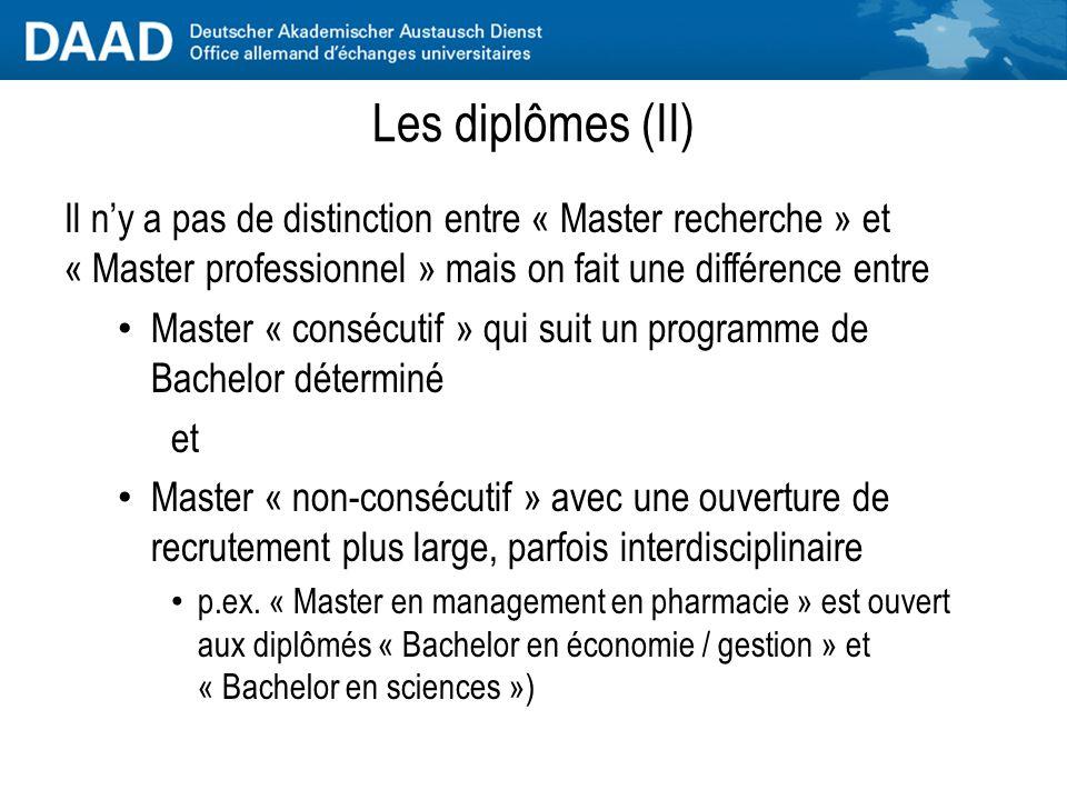 Bachelor (=licence) octroyé par universités et Fachhochschulen après 3 années d 'études (dans certains cas 4 années) Magister Master (parfois appelé M