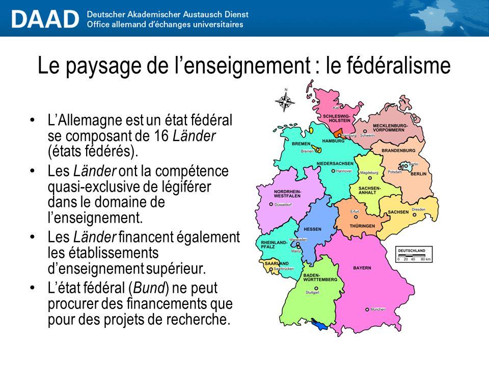 Le paysage de l'enseignement : le fédéralisme L'Allemagne est un état fédéral se composant de 16 Länder (états fédérés).