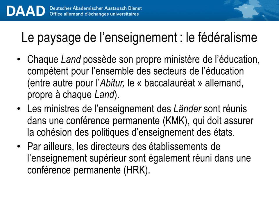 Le paysage de l'enseignement : le fédéralisme Chaque Land possède son propre ministère de l'éducation, compétent pour l'ensemble des secteurs de l'éducation (entre autre pour l' Abitur, le « baccalauréat » allemand, propre à chaque Land ).