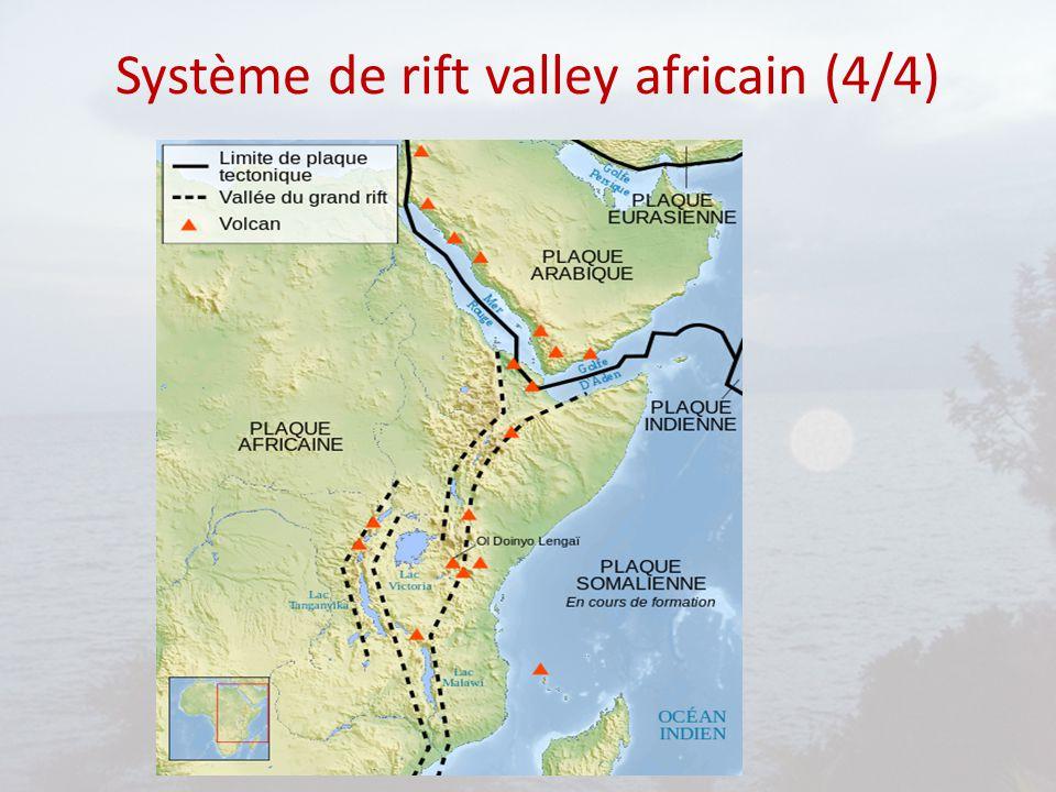 Expériences de coopération régionale autour des ressources transfrontalières CEPGL, créée en 1976.