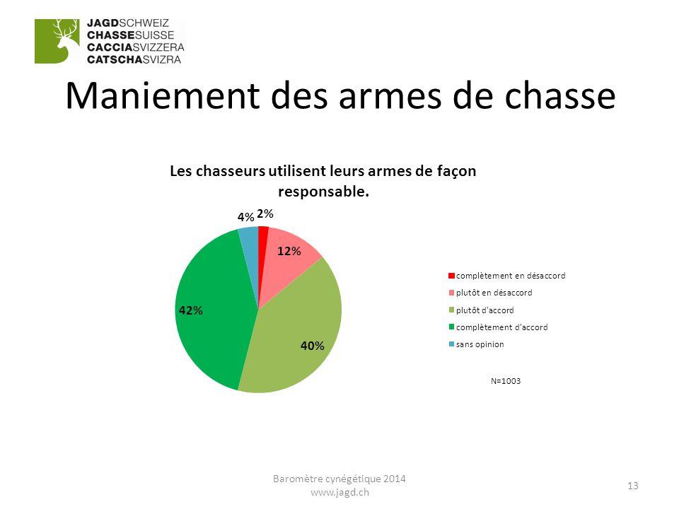 Maniement des armes de chasse 13 Baromètre cynégétique 2014 www.jagd.ch