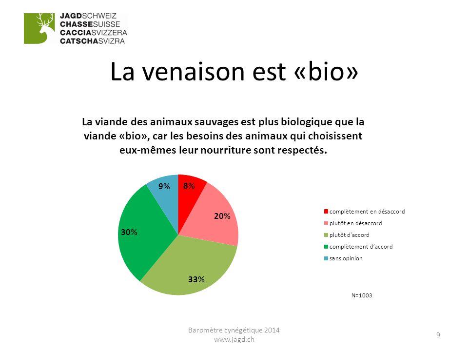 La venaison est «bio» 9 Baromètre cynégétique 2014 www.jagd.ch