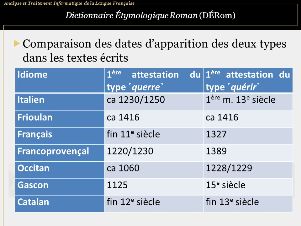 Analyse et Traitement Informatique de la Langue Française Dictionnaire Étymologique Roman (DÉRom)  Comparaison des dates d'apparition des deux types