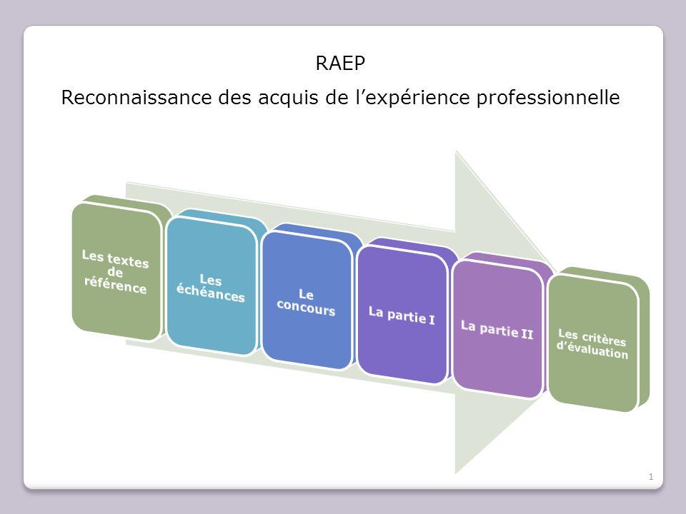 Les textes de référence référence Les échéances Le concours La partie I La partie II Les critères d'évaluati on Arrêté du 27 avril 2011, annexe II bis modifiant les modalités d'organisation des concours internes, publié au JO du 3 mai 2011, a remplacé l'épreuve écrite d'admissibilité par l'étude, par le jury, d'un dossier de RAEP établi par le candidat, pour les concours internes du CAPES, CAPET, CAPLP, CACPE et CAER correspondant, à l'exception de l'EPS, de la documentation et de l'éducation musicale.