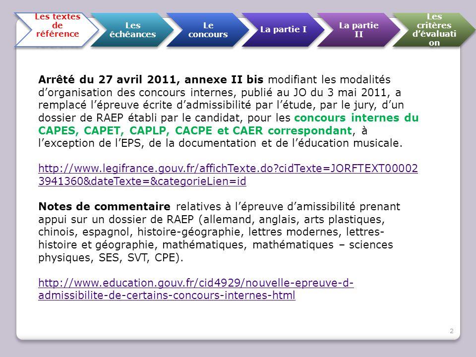 Les textes de référence référence Les échéances Le concours La partie I La partie II Les critères d'évaluati on Arrêté du 27 avril 2011, annexe II bis
