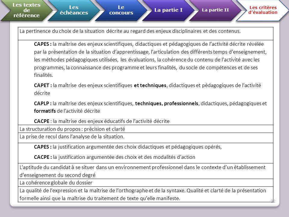 Les textes de référence Les échéances Le concours La partie I La partie II Les critères d'évaluation La pertinence du choix de la situation décrite au