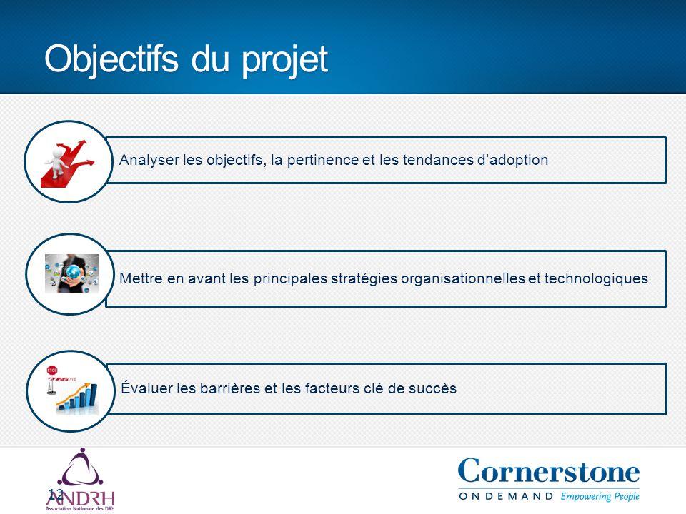 Objectifs du projet 12 Évaluer les barrières et les facteurs clé de succès Analyser les objectifs, la pertinence et les tendances d'adoption Mettre en