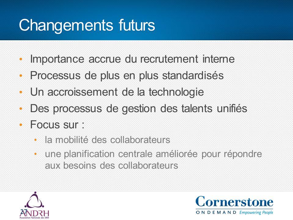 Changements futurs Importance accrue du recrutement interne Processus de plus en plus standardisés Un accroissement de la technologie Des processus de
