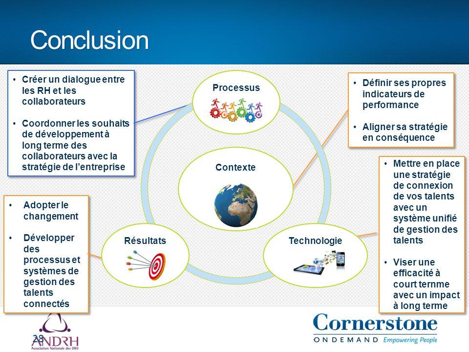Conclusion 28 Créer un dialogue entre les RH et les collaborateurs Coordonner les souhaits de développement à long terme des collaborateurs avec la st