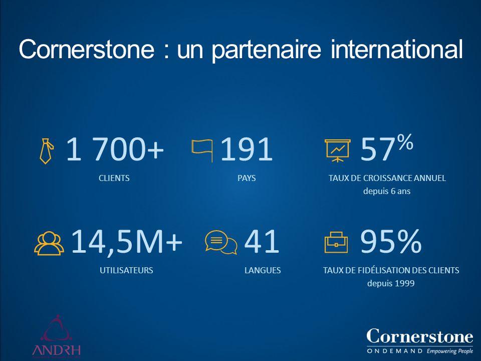 Cornerstone : un partenaire international 1 700+ CLIENTS 14,5M+ UTILISATEURS 191 PAYS 57 % TAUX DE CROISSANCE ANNUEL depuis 6 ans 41 LANGUES 95% TAUX