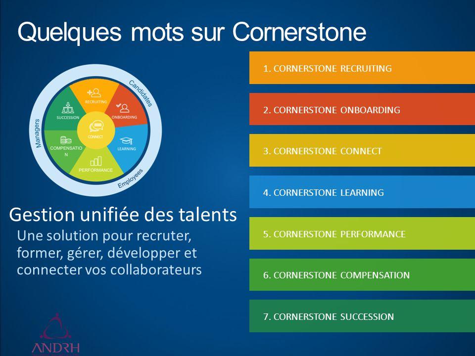 Une solution pour recruter, former, gérer, développer et connecter vos collaborateurs Gestion unifiée des talents 1. CORNERSTONE RECRUITING3. CORNERST