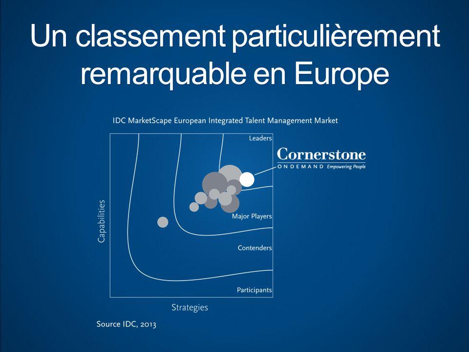 Un classement particulièrement remarquable en Europe