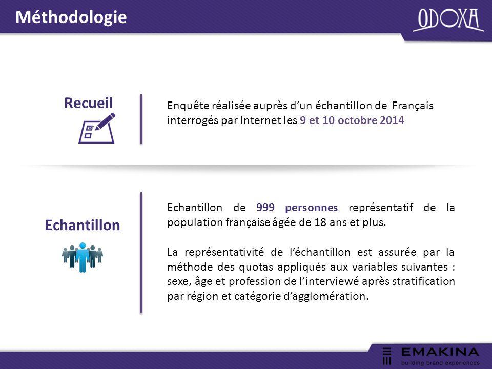 Méthodologie Recueil Enquête réalisée auprès d'un échantillon de Français interrogés par Internet les 9 et 10 octobre 2014 Echantillon Echantillon de 999 personnes représentatif de la population française âgée de 18 ans et plus.