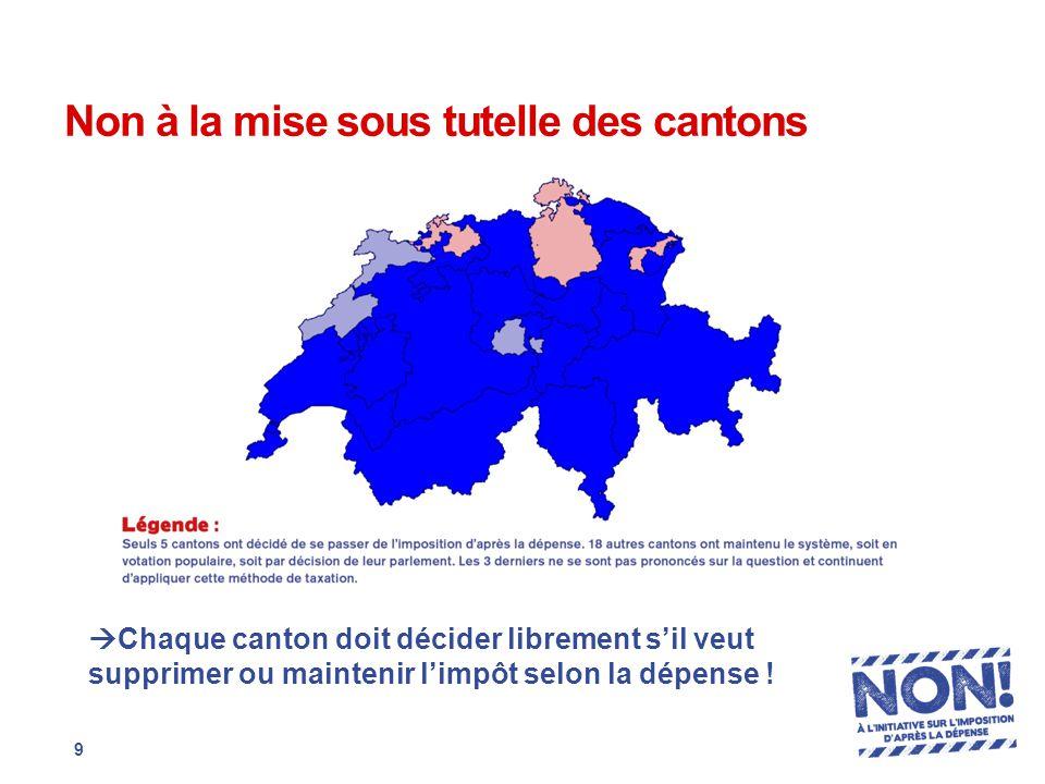 Non à la mise sous tutelle des cantons  Chaque canton doit décider librement s'il veut supprimer ou maintenir l'impôt selon la dépense .
