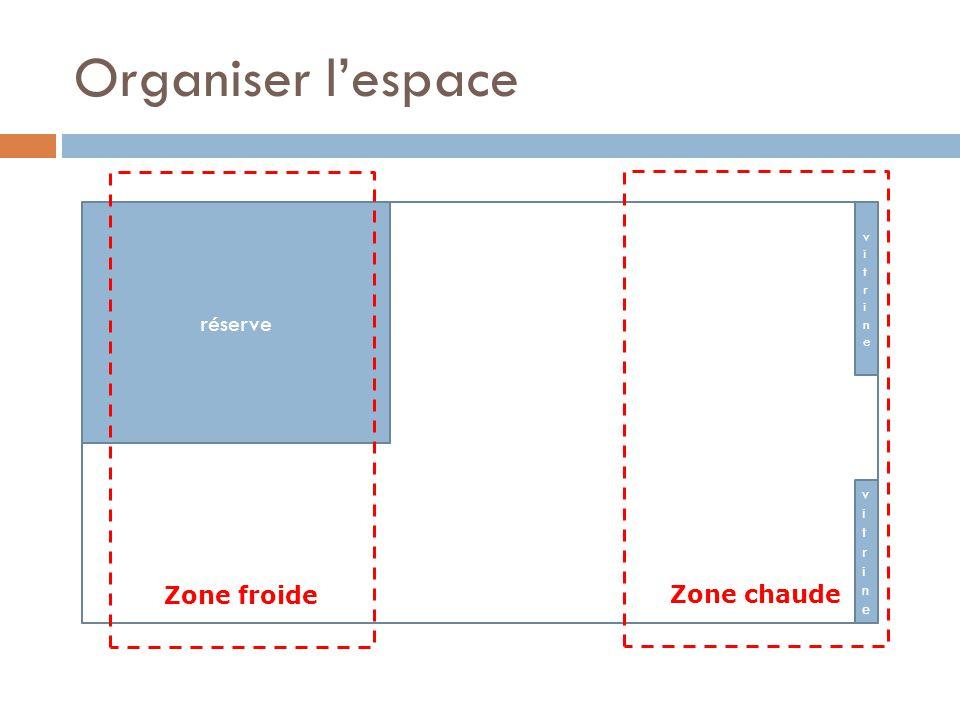 Organiser l'espace réserve vitrinevitrine vitrinevitrine Zone froide Zone chaude