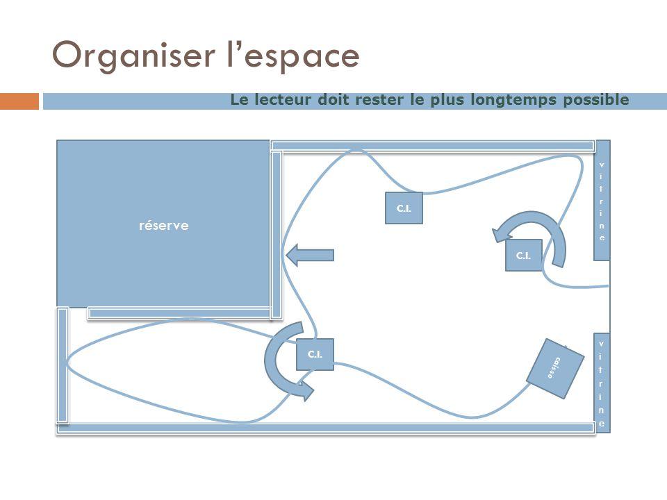 Organiser l'espace vitrinevitrine réserve vitrinevitrine C.I.