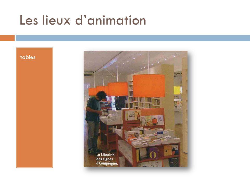 Les lieux d'animation tables